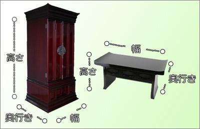 仏壇の計り方